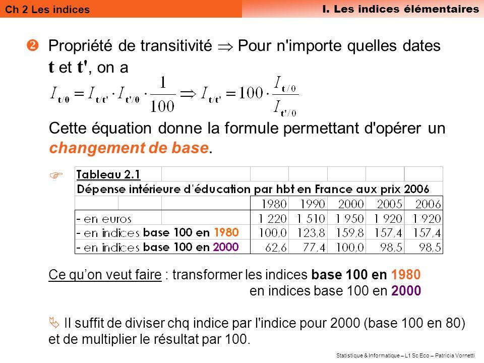 Ch 2 Les indices I. Les indices élémentaires Statistique & Informatique – L1 Sc Eco – Patricia Vornetti Propriété de transitivité Pour n'importe quell