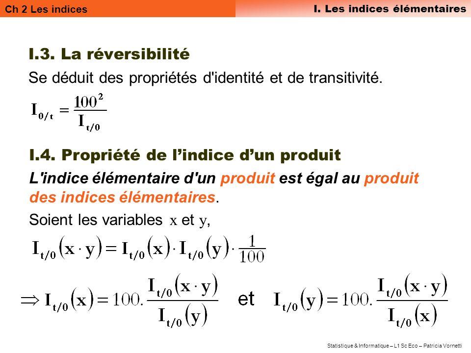 Ch 2 Les indices I. Les indices élémentaires Statistique & Informatique – L1 Sc Eco – Patricia Vornetti I.3. La réversibilité Se déduit des propriétés