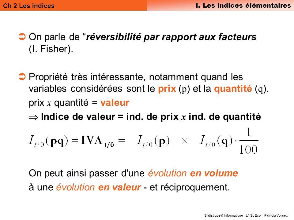 Ch 2 Les indices I. Les indices élémentaires Statistique & Informatique – L1 Sc Eco – Patricia Vornetti On parle de réversibilité par rapport aux fact