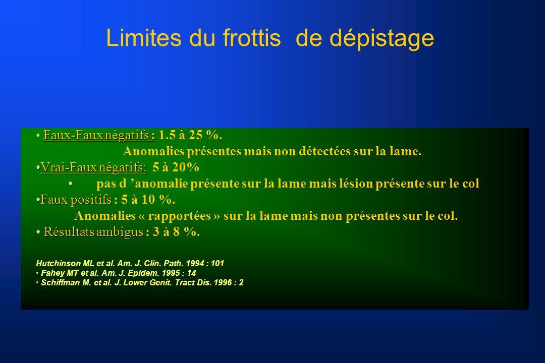 Limites du frottis de dépistage Faux-Faux négatifs : Faux-Faux négatifs : 1.5 à 25 %.