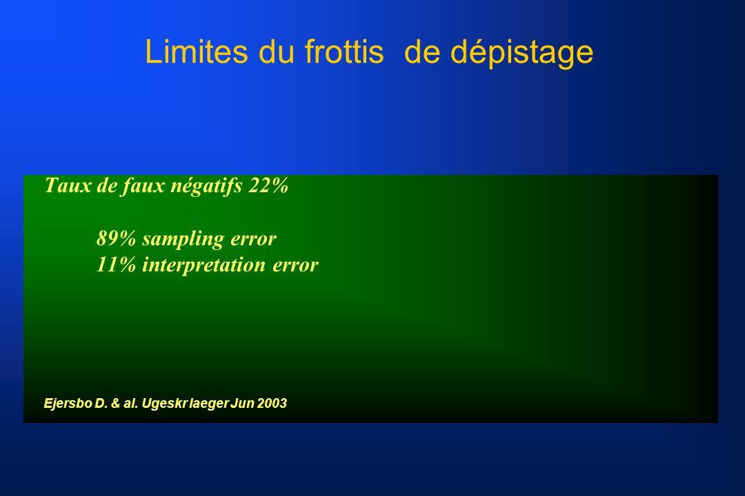 Limites du frottis de dépistage Taux de faux négatifs 22% 89% sampling error 11% interpretation error Ejersbo D.