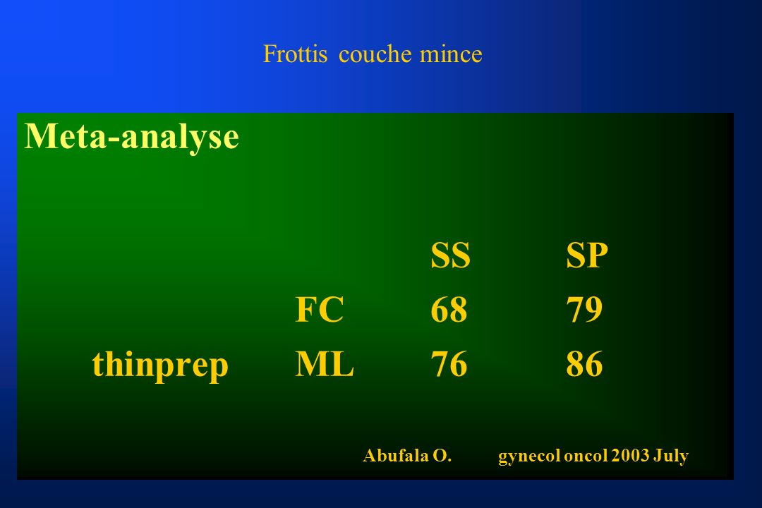 Frottis couche mince Meta-analyse SSSP FC6879 thinprepML7686 Abufala O. gynecol oncol 2003 July