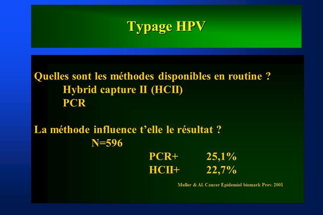 Typage HPV Quelles sont les méthodes disponibles en routine .