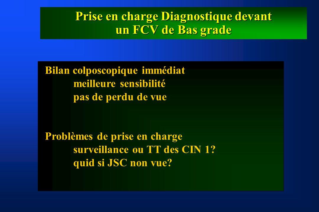 Prise en charge Diagnostique devant un FCV de Bas grade Bilan colposcopique immédiat meilleure sensibilité pas de perdu de vue Problèmes de prise en charge surveillance ou TT des CIN 1.