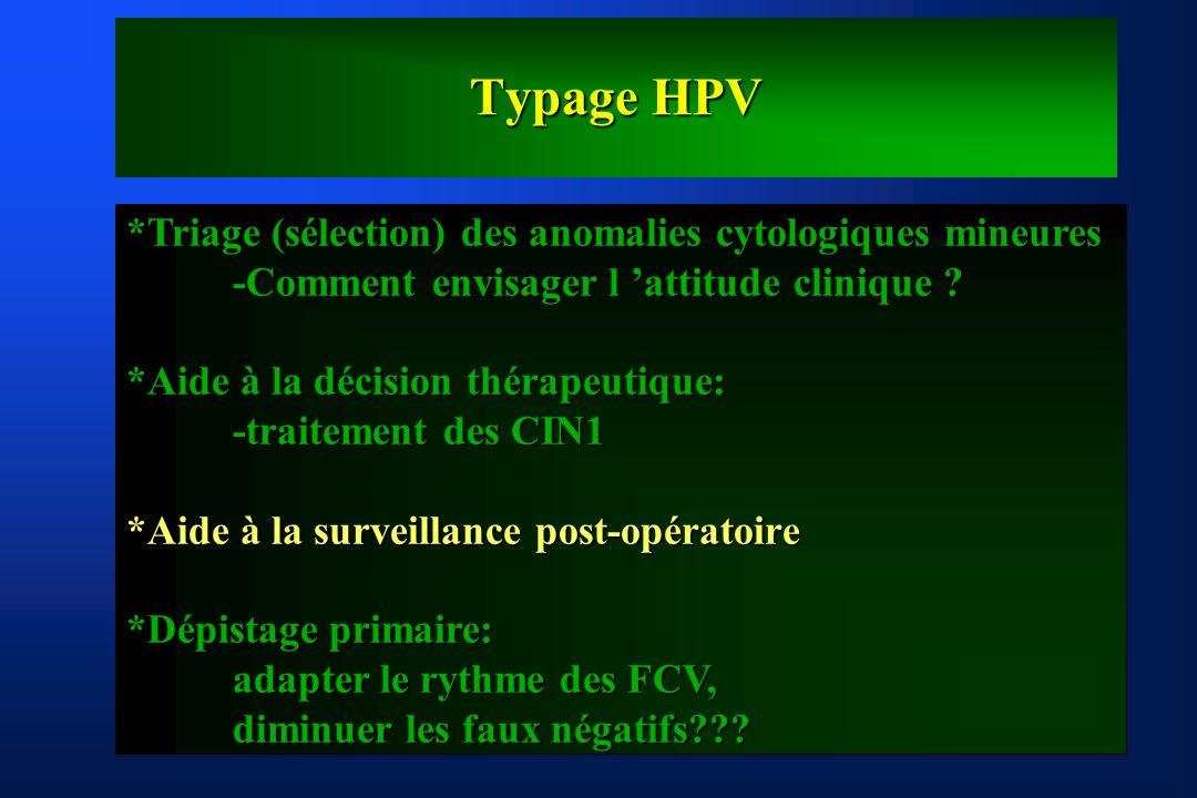 Typage HPV *Triage (sélection) des anomalies cytologiques mineures -Comment envisager l attitude clinique .