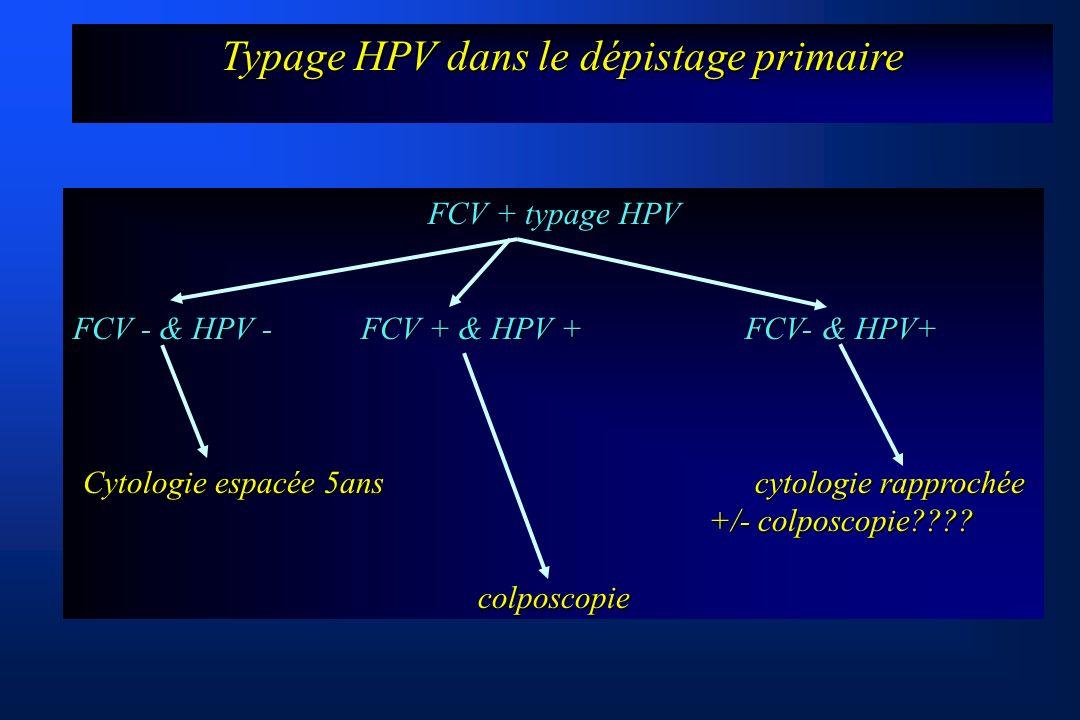 Typage HPV dans le dépistage primaire FCV + typage HPV FCV - & HPV -FCV + & HPV +FCV- & HPV+ Cytologie espacée 5anscytologie rapprochée +/- colposcopie .