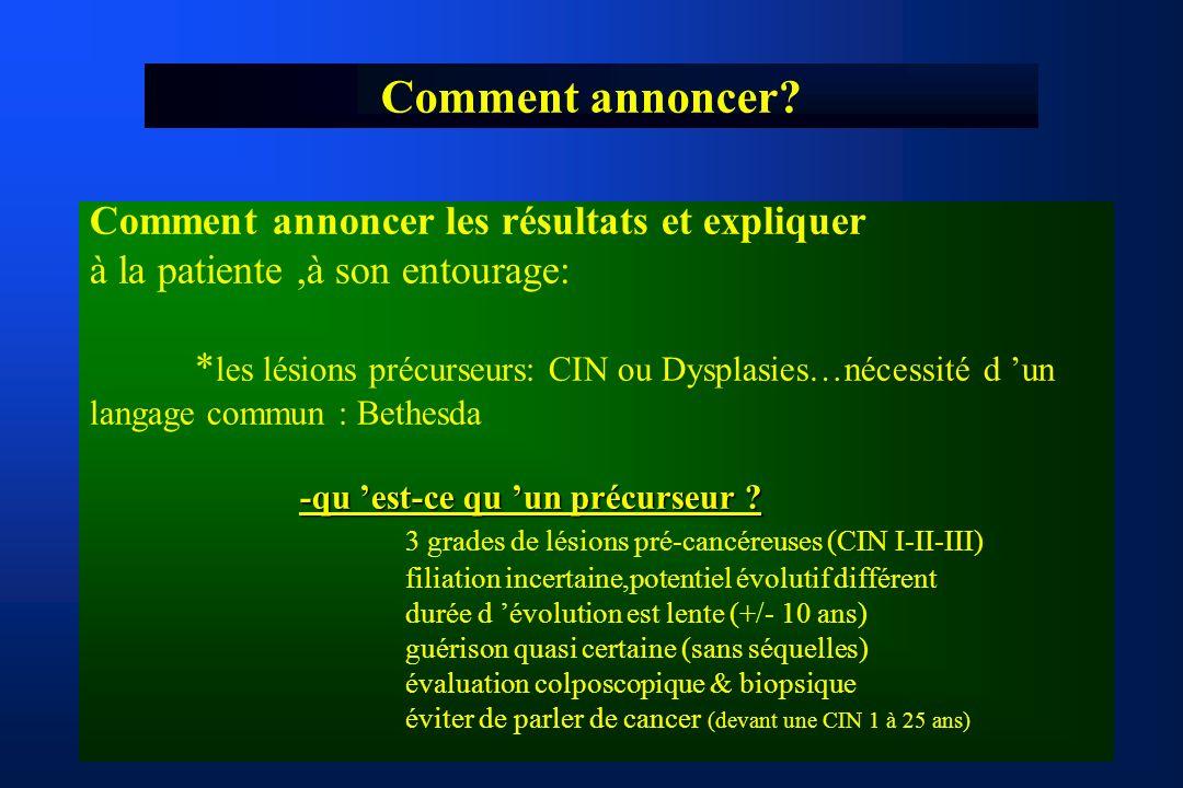 Comment annoncer les résultats et expliquer à la patiente,à son entourage: * les lésions précurseurs: CIN ou Dysplasies…nécessité d un langage commun : Bethesda -qu est-ce qu un précurseur .