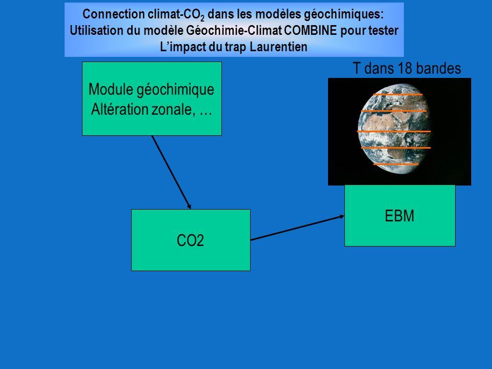 Module géochimique Altération zonale, … EBM T dans 18 bandes CO2 Connection climat-CO 2 dans les modèles géochimiques: Utilisation du modèle Géochimie