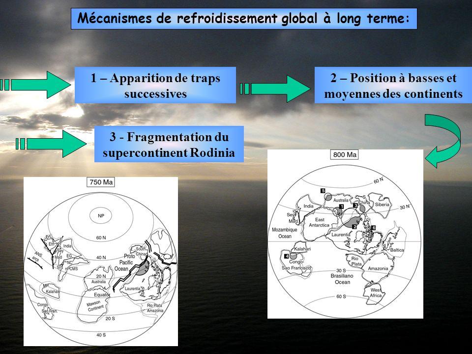 Mécanismes de refroidissement global à long terme: 1 – Apparition de traps successives 2 – Position à basses et moyennes des continents 3 - Fragmentat