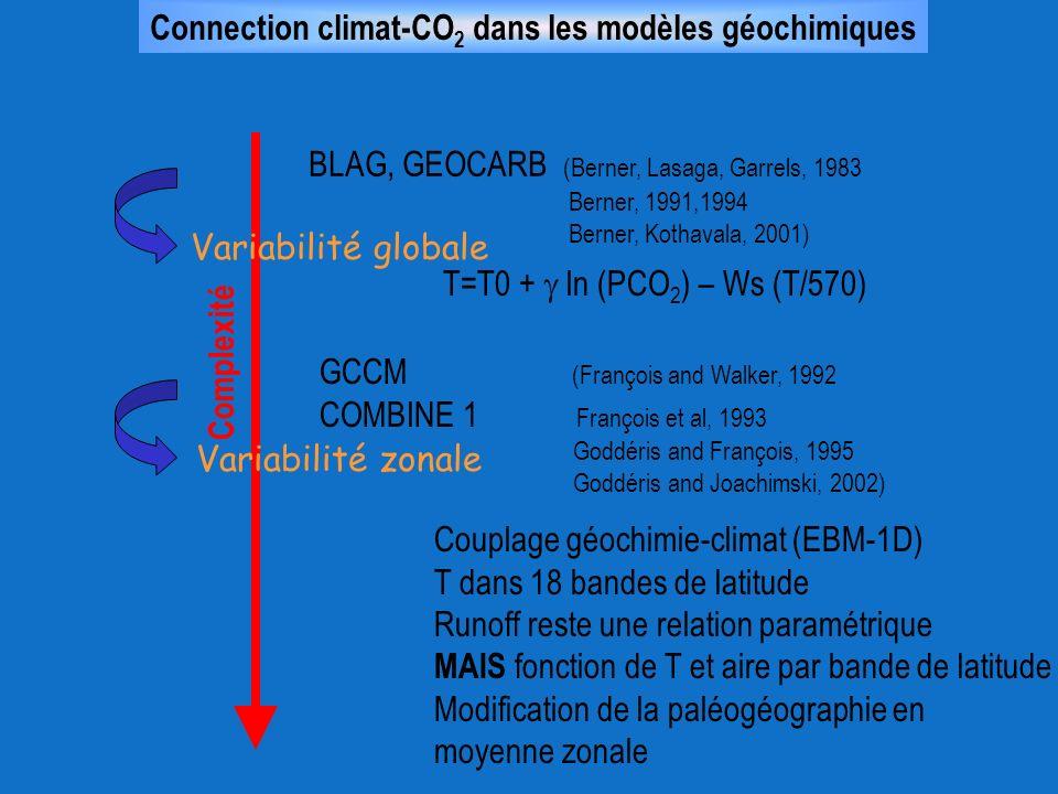 Complexité BLAG, GEOCARB (Berner, Lasaga, Garrels, 1983 Berner, 1991,1994 Berner, Kothavala, 2001) T=T0 + ln (PCO 2 ) – Ws (T/570) GCCM (François and