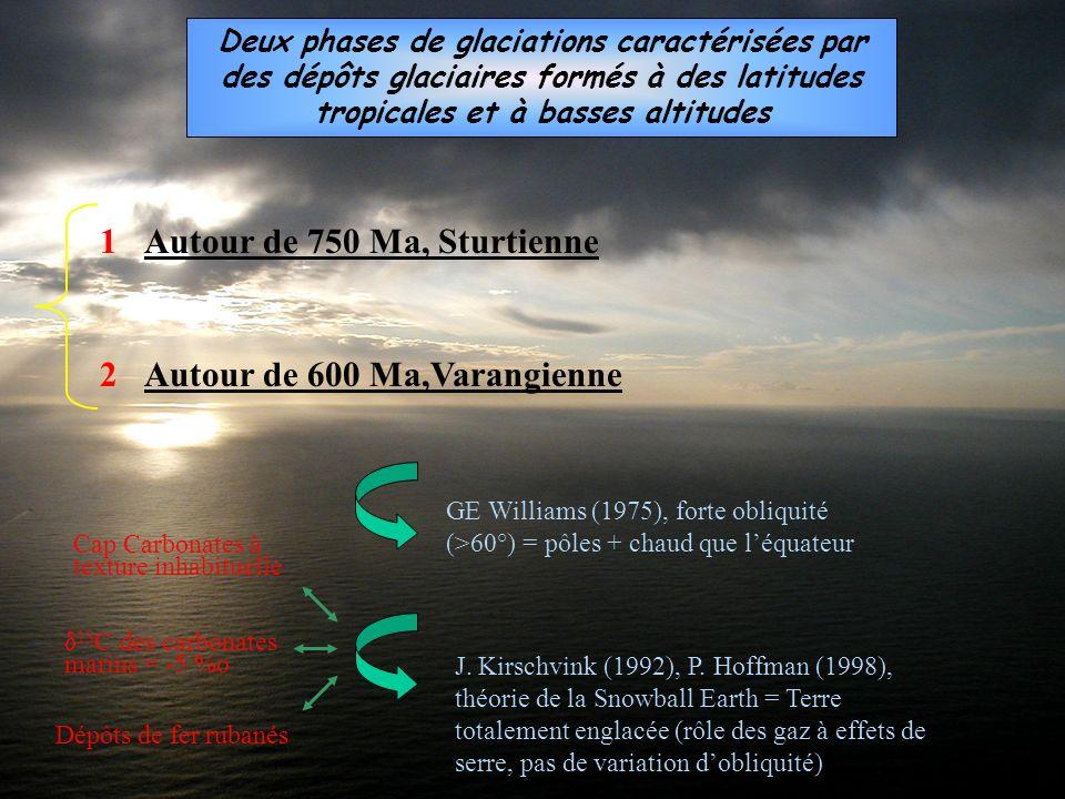 Deux phases de glaciations caractérisées par des dépôts glaciaires formés à des latitudes tropicales et à basses altitudes 1 2 Autour de 750 Ma, Sturt