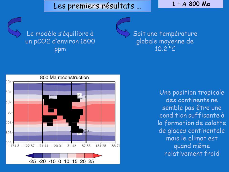 Les premiers résultats … 1 – A 800 Ma Le modèle séquilibre à un pCO2 denviron 1800 ppm Soit une température globale moyenne de 10.2 °C Une position tr