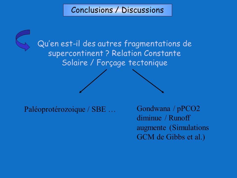 Conclusions / Discussions Quen est-il des autres fragmentations de supercontinent ? Relation Constante Solaire / Forçage tectonique Paléoprotérozoique