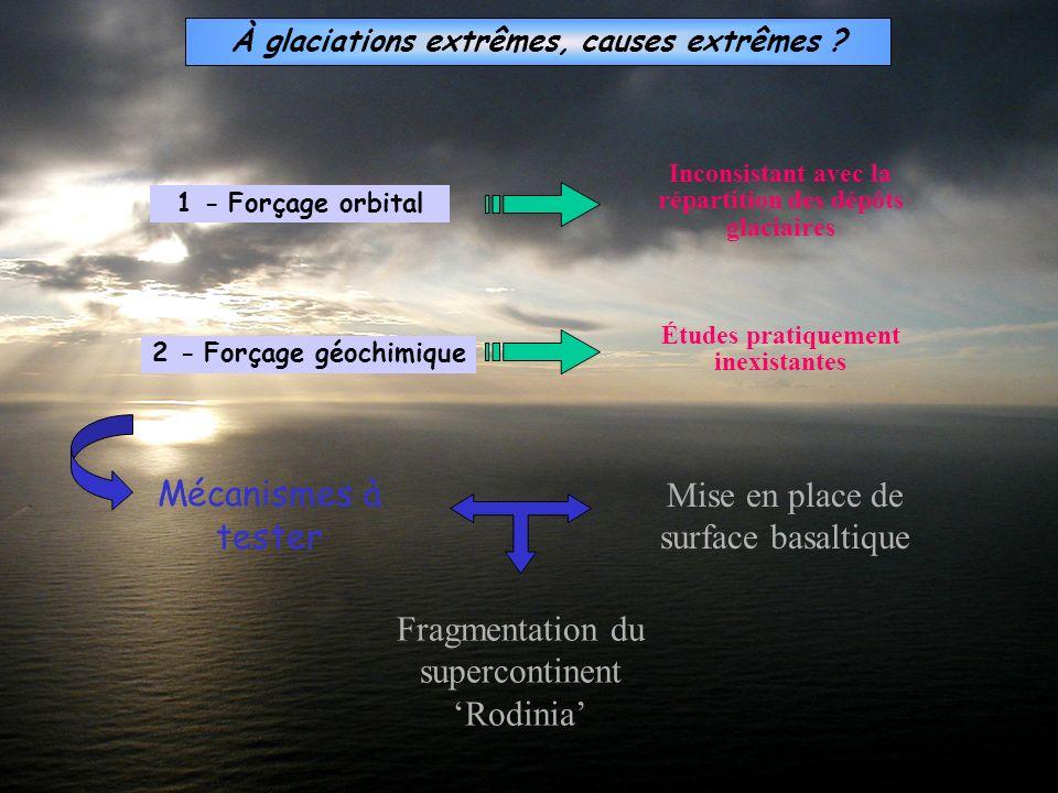 À glaciations extrêmes, causes extrêmes ? 1 - Forçage orbital 2 - Forçage géochimique Études pratiquement inexistantes Inconsistant avec la répartitio