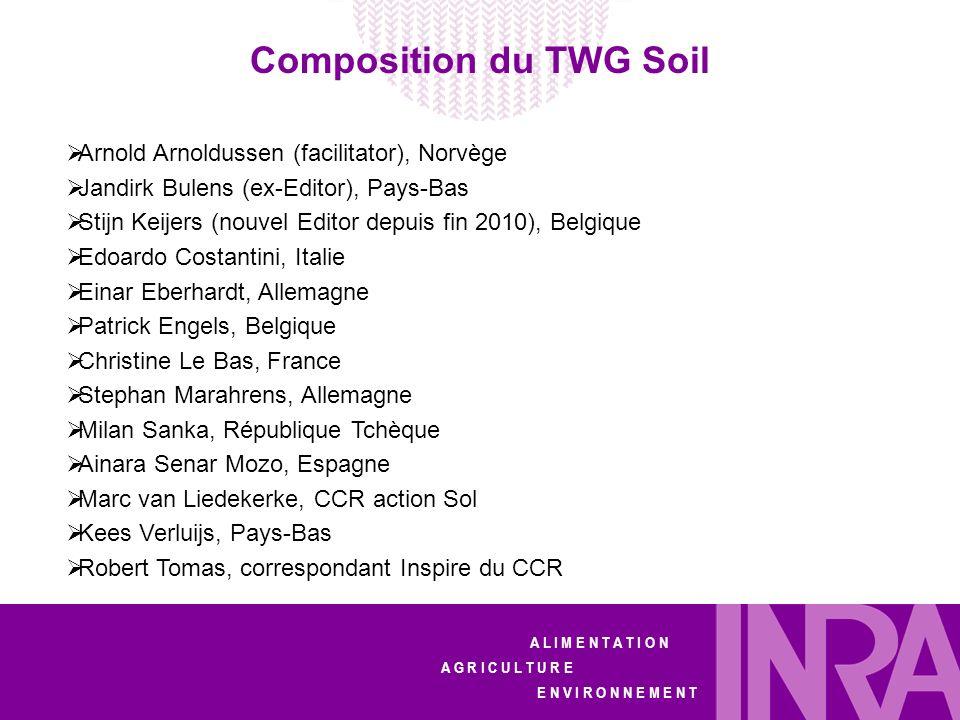 A L I M E N T A T I O N A G R I C U L T U R E E N V I R O N N E M E N T Composition du TWG Soil Arnold Arnoldussen (facilitator), Norvège Jandirk Bule