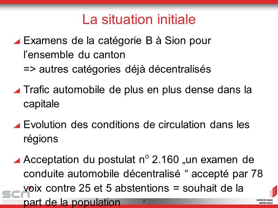 15 La solution / Valais central, Bas- et Haut- Valais (catégorie B)