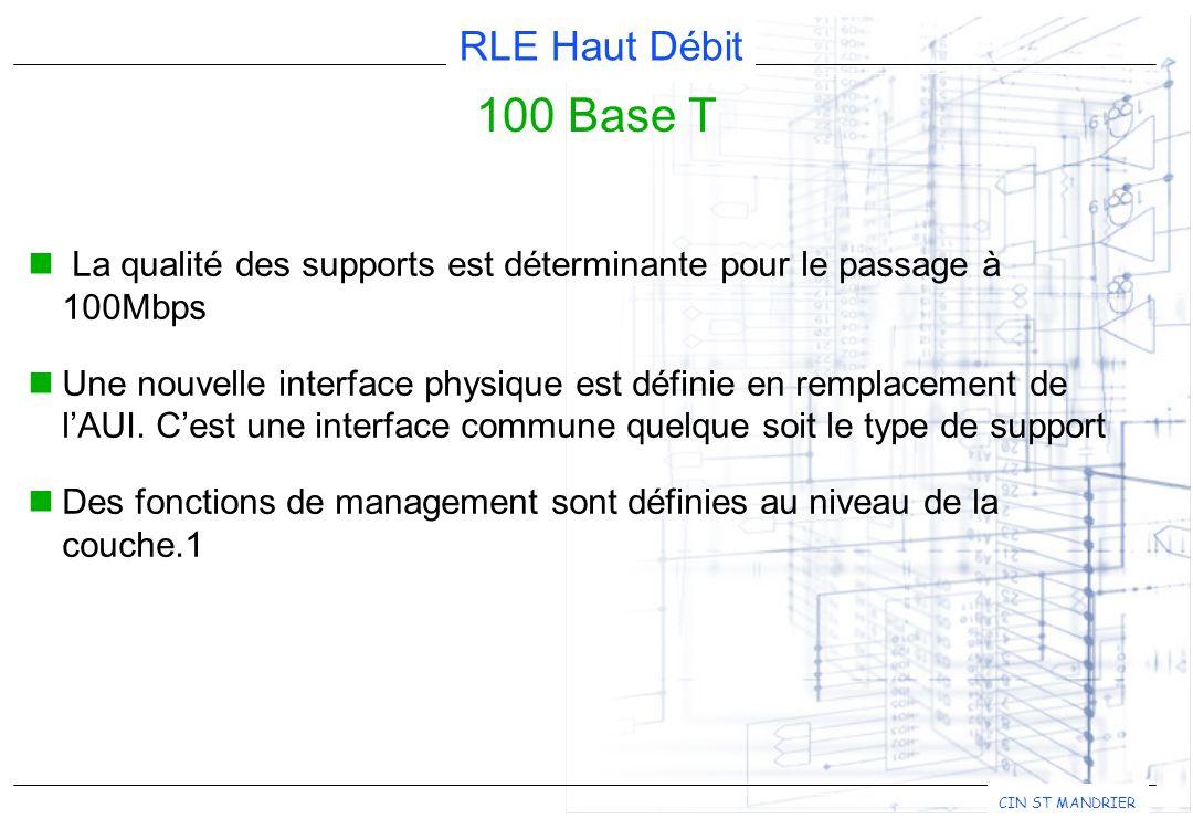 RLE Haut Débit CIN ST MANDRIER La qualité des supports est déterminante pour le passage à 100Mbps Une nouvelle interface physique est définie en remplacement de lAUI.