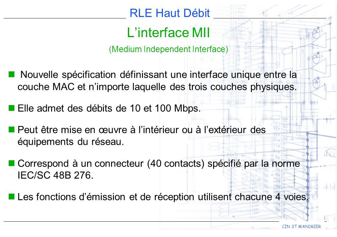 RLE Haut Débit CIN ST MANDRIER Nouvelle spécification définissant une interface unique entre la couche MAC et nimporte laquelle des trois couches physiques.