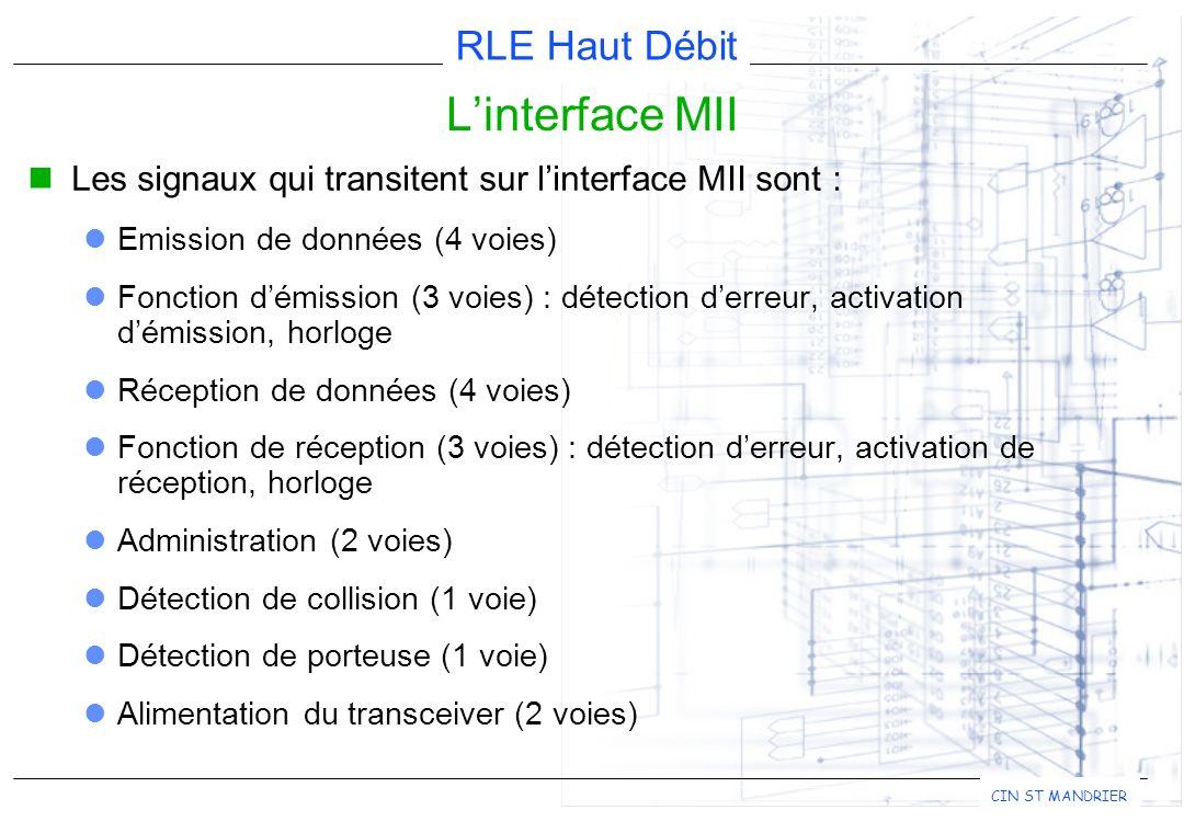 RLE Haut Débit CIN ST MANDRIER Linterface MII Les signaux qui transitent sur linterface MII sont : Emission de données (4 voies) Fonction démission (3 voies) : détection derreur, activation démission, horloge Réception de données (4 voies) Fonction de réception (3 voies) : détection derreur, activation de réception, horloge Administration (2 voies) Détection de collision (1 voie) Détection de porteuse (1 voie) Alimentation du transceiver (2 voies)