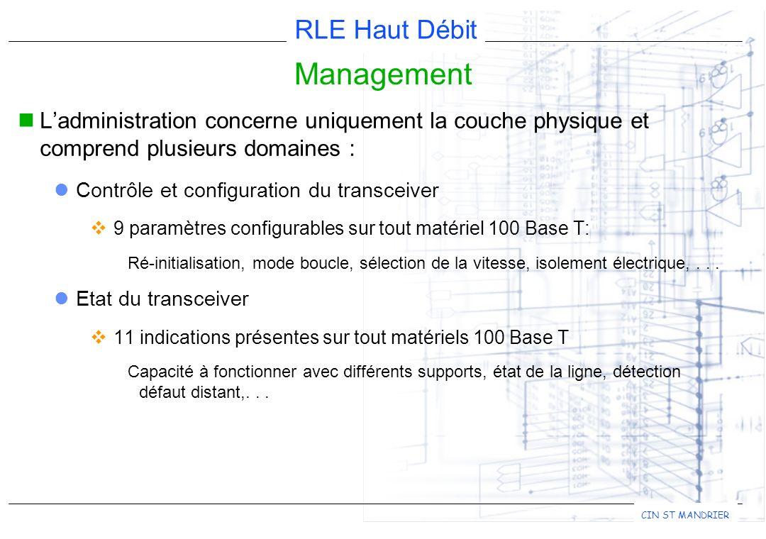 RLE Haut Débit CIN ST MANDRIER Management Ladministration concerne uniquement la couche physique et comprend plusieurs domaines : Contrôle et configuration du transceiver 9 paramètres configurables sur tout matériel 100 Base T: Ré-initialisation, mode boucle, sélection de la vitesse, isolement électrique,...
