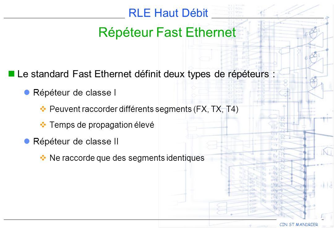 RLE Haut Débit CIN ST MANDRIER Le standard Fast Ethernet définit deux types de répéteurs : Répéteur de classe I Peuvent raccorder différents segments (FX, TX, T4) Temps de propagation élevé Répéteur de classe II Ne raccorde que des segments identiques Répéteur Fast Ethernet