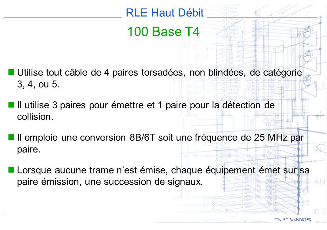 RLE Haut Débit CIN ST MANDRIER 100 Base T4 Utilise tout câble de 4 paires torsadées, non blindées, de catégorie 3, 4, ou 5.