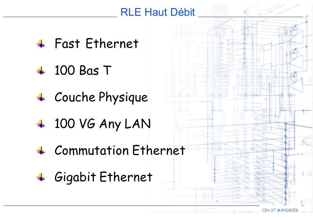 RLE Haut Débit CIN ST MANDRIER Fast Ethernet 100 Bas T Couche Physique 100 VG Any LAN Commutation Ethernet Gigabit Ethernet