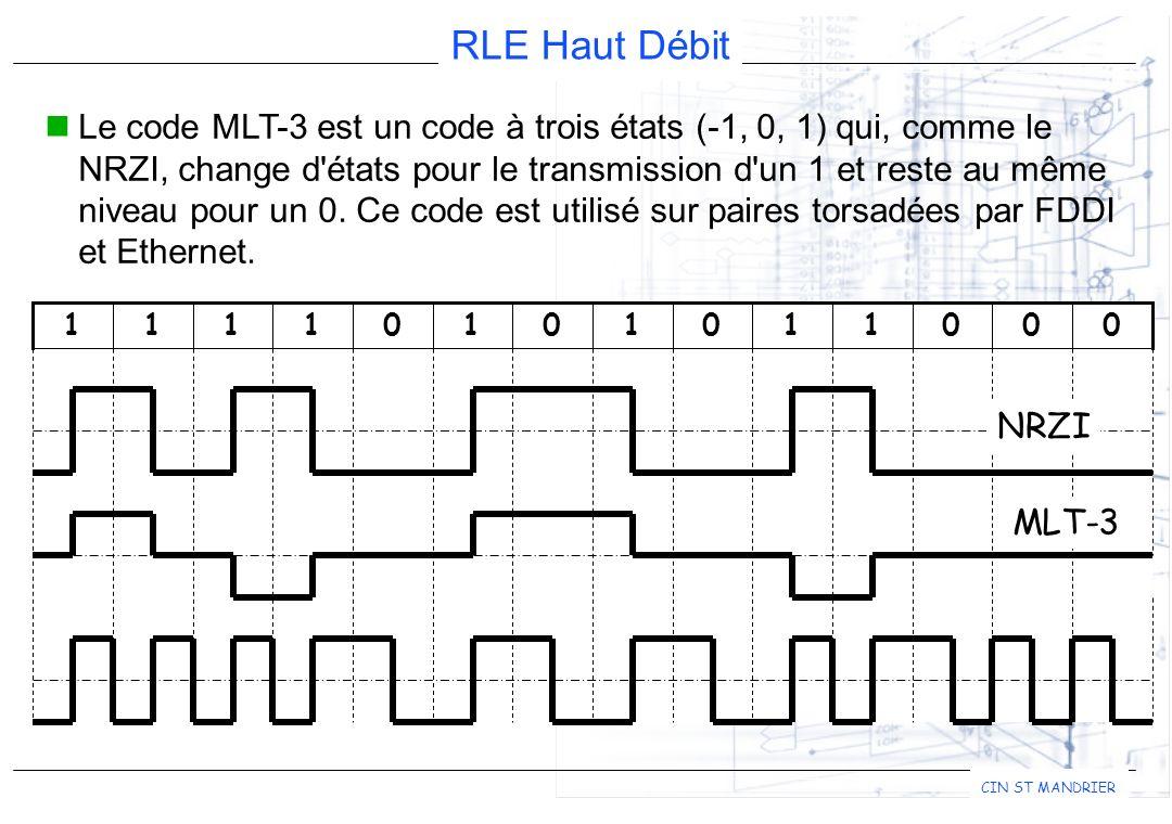 RLE Haut Débit CIN ST MANDRIER Le code MLT-3 est un code à trois états (-1, 0, 1) qui, comme le NRZI, change d états pour le transmission d un 1 et reste au même niveau pour un 0.