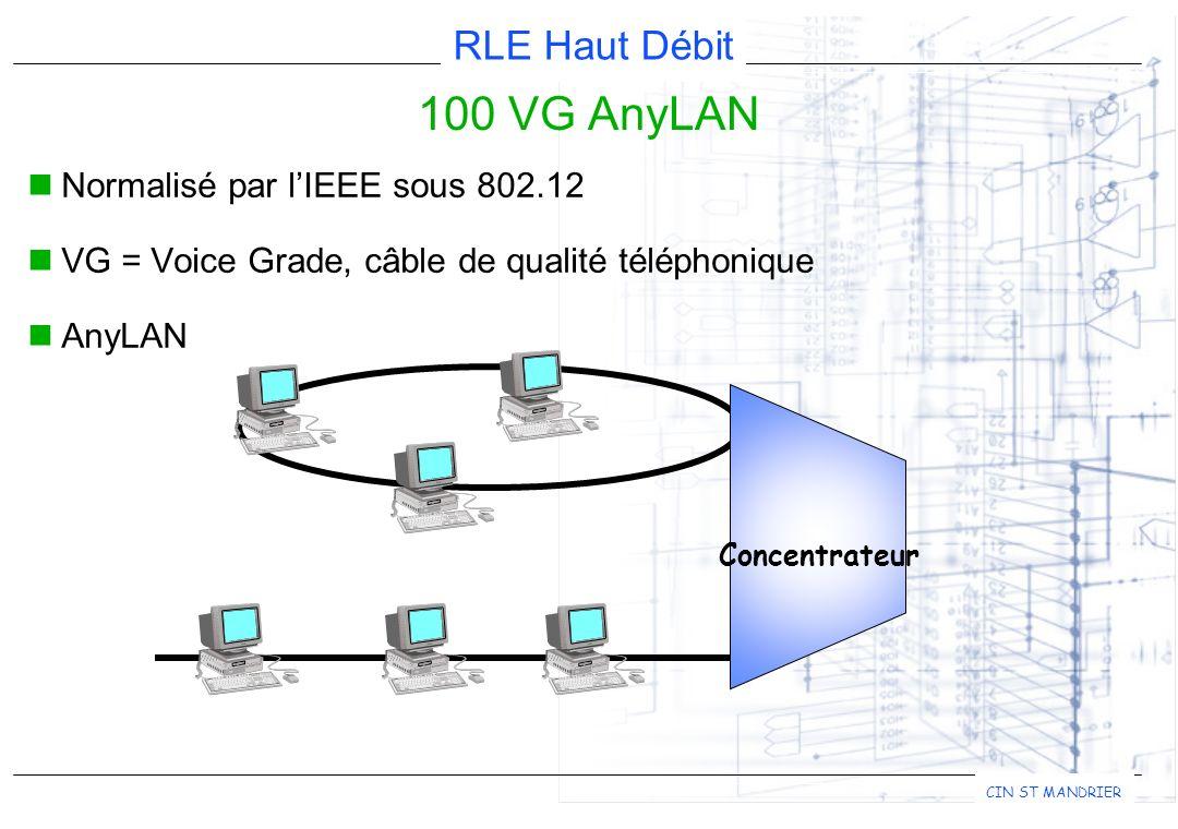 RLE Haut Débit CIN ST MANDRIER Normalisé par lIEEE sous 802.12 VG = Voice Grade, câble de qualité téléphonique AnyLAN 100 VG AnyLAN Concentrateur