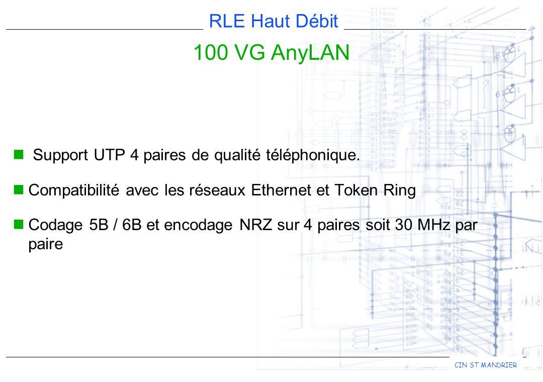 RLE Haut Débit CIN ST MANDRIER 100 VG AnyLAN Support UTP 4 paires de qualité téléphonique.
