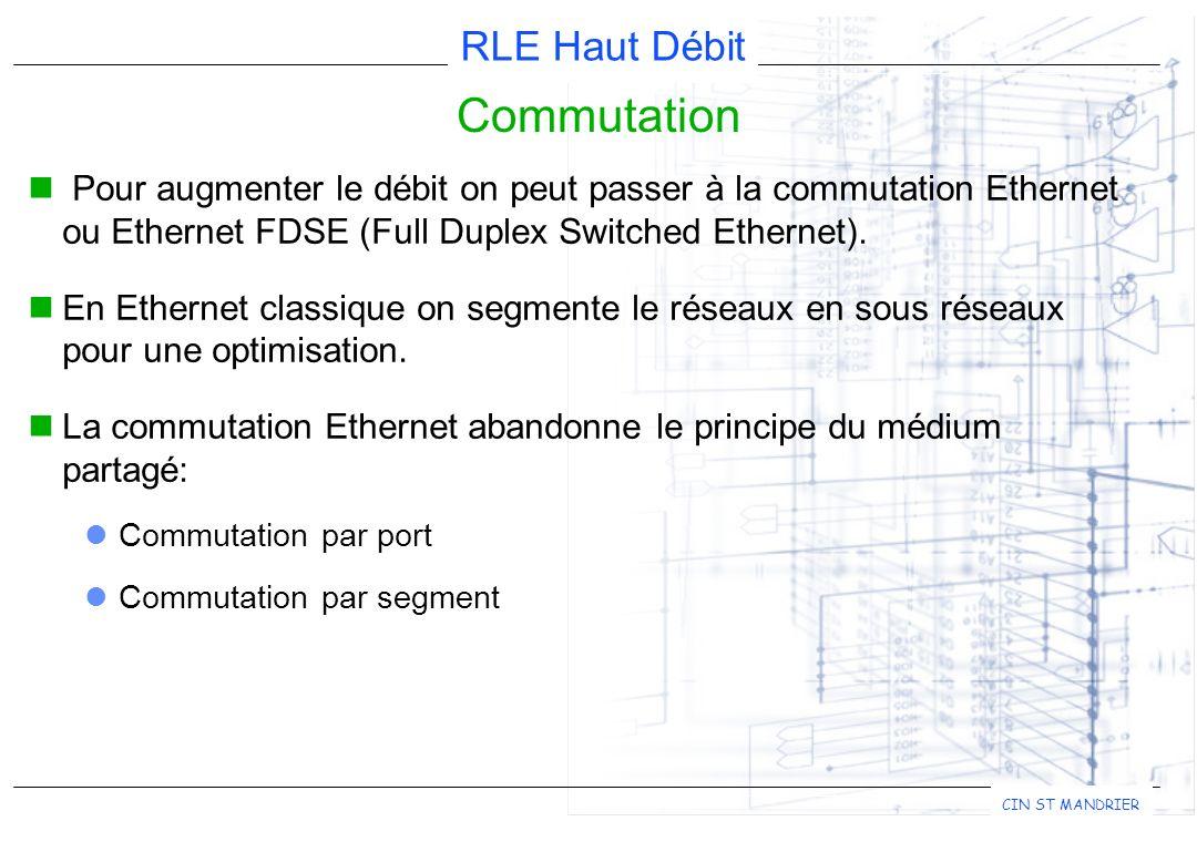 RLE Haut Débit CIN ST MANDRIER Commutation Pour augmenter le débit on peut passer à la commutation Ethernet ou Ethernet FDSE (Full Duplex Switched Ethernet).