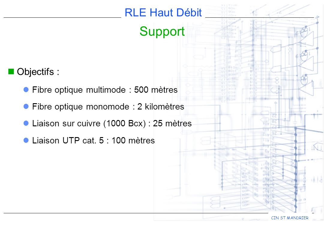RLE Haut Débit CIN ST MANDRIER Support Objectifs : Fibre optique multimode : 500 mètres Fibre optique monomode : 2 kilomètres Liaison sur cuivre (1000 Bcx) : 25 mètres Liaison UTP cat.