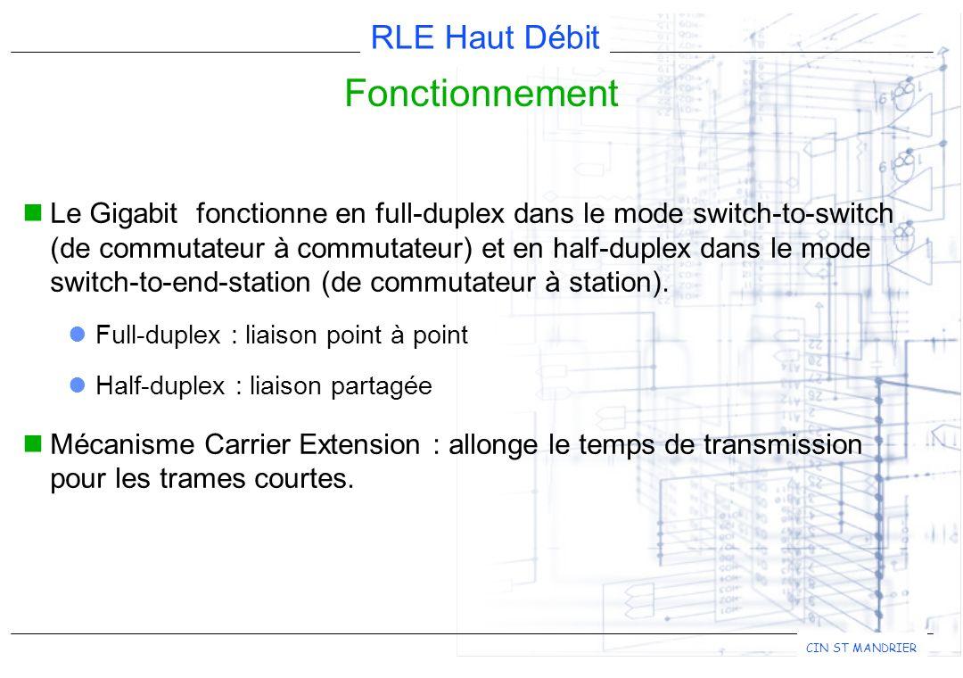 RLE Haut Débit CIN ST MANDRIER Le Gigabit fonctionne en full-duplex dans le mode switch-to-switch (de commutateur à commutateur) et en half-duplex dans le mode switch-to-end-station (de commutateur à station).