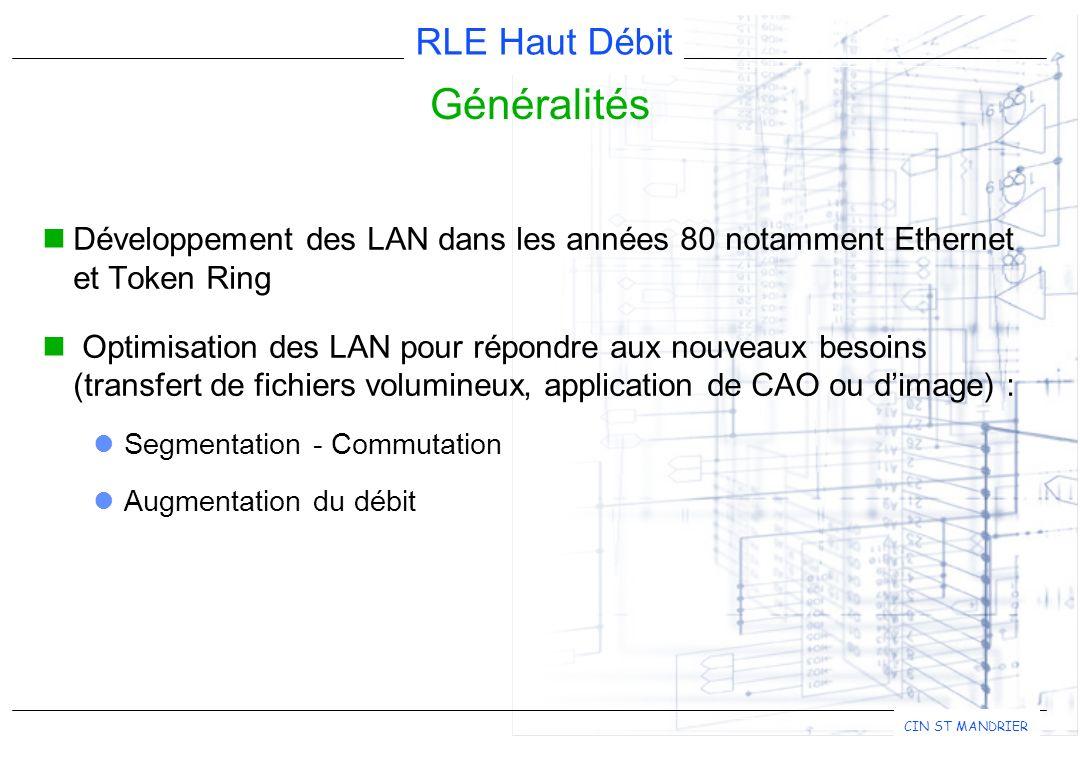 RLE Haut Débit CIN ST MANDRIER Généralités Développement des LAN dans les années 80 notamment Ethernet et Token Ring Optimisation des LAN pour répondre aux nouveaux besoins (transfert de fichiers volumineux, application de CAO ou dimage) : Segmentation - Commutation Augmentation du débit