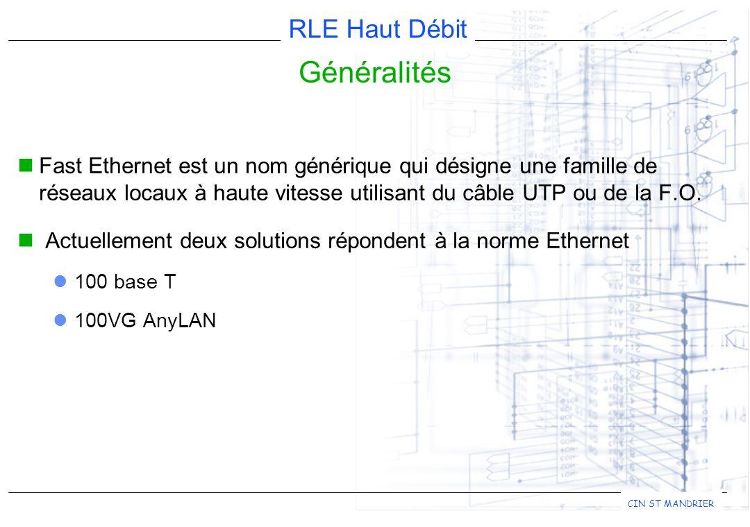 RLE Haut Débit CIN ST MANDRIER Fast Ethernet est un nom générique qui désigne une famille de réseaux locaux à haute vitesse utilisant du câble UTP ou de la F.O.