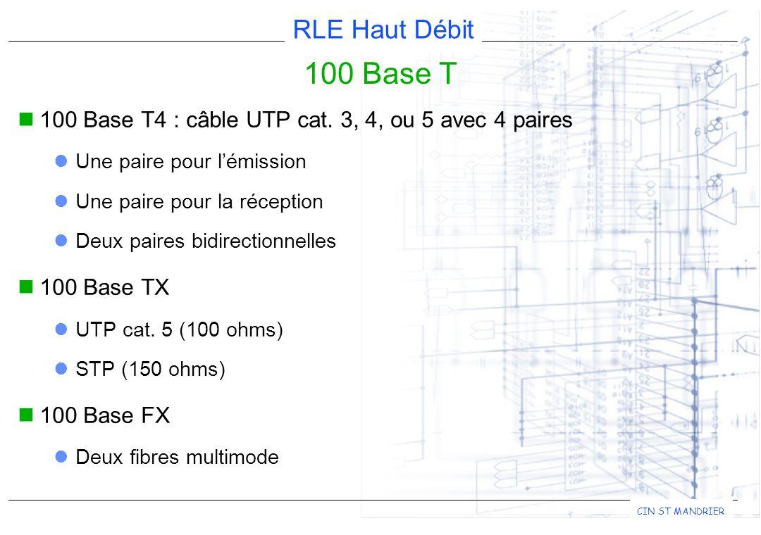 RLE Haut Débit CIN ST MANDRIER 100 Base T 100 Base T4 : câble UTP cat.