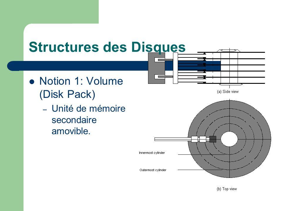 Structures des Disques Notion 1: Volume (Disk Pack) – Unité de mémoire secondaire amovible.