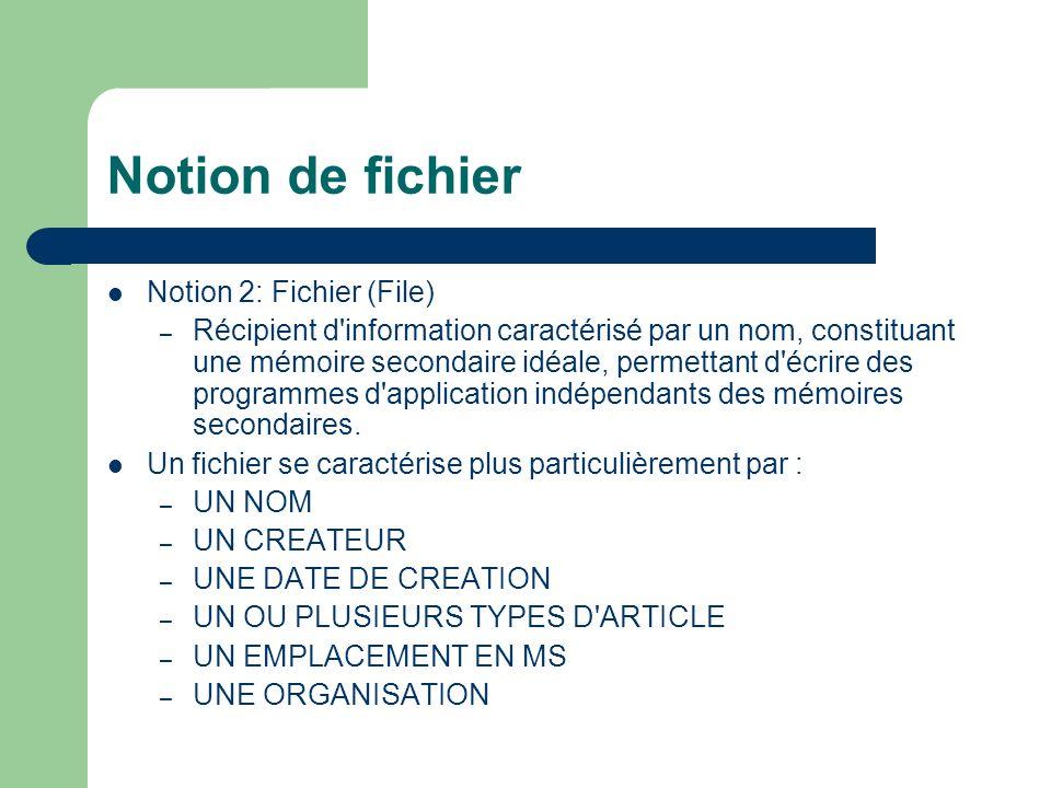 Notion de fichier Notion 2: Fichier (File) – Récipient d information caractérisé par un nom, constituant une mémoire secondaire idéale, permettant d écrire des programmes d application indépendants des mémoires secondaires.