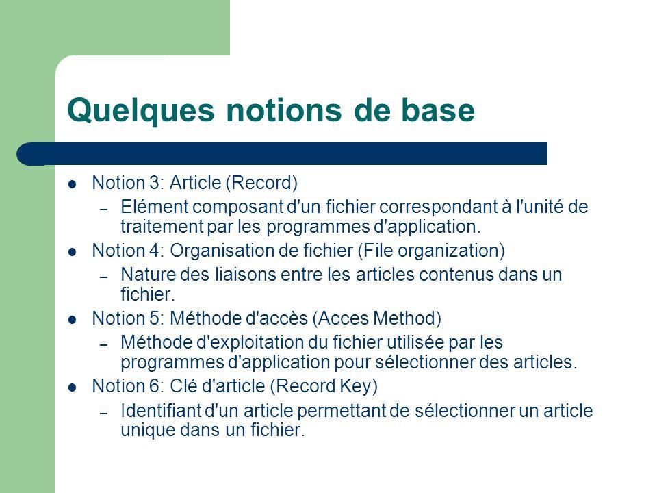 Quelques notions de base Notion 3: Article (Record) – Elément composant d un fichier correspondant à l unité de traitement par les programmes d application.