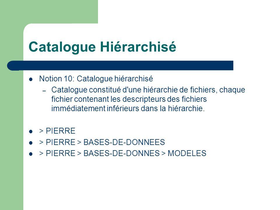 Catalogue Hiérarchisé Notion 10: Catalogue hiérarchisé – Catalogue constitué d une hiérarchie de fichiers, chaque fichier contenant les descripteurs des fichiers immédiatement inférieurs dans la hiérarchie.