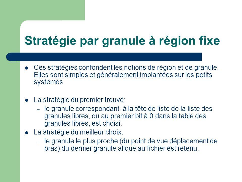 Stratégie par granule à région fixe Ces stratégies confondent les notions de région et de granule.