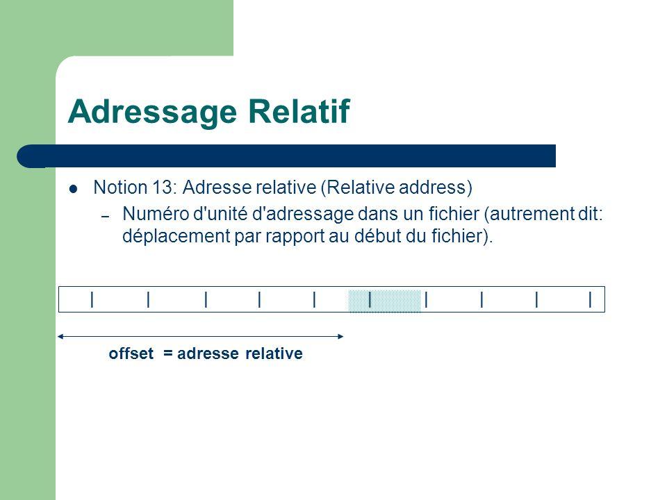                      offset = adresse relative Adressage Relatif Notion 13: Adresse relative (Relative address) – Numéro d unité d adressage dans un fichier (autrement dit: déplacement par rapport au début du fichier).