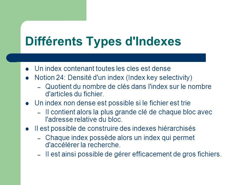 Différents Types d Indexes Un index contenant toutes les cles est dense Notion 24: Densité d un index (Index key selectivity) – Quotient du nombre de clés dans l index sur le nombre d articles du fichier.