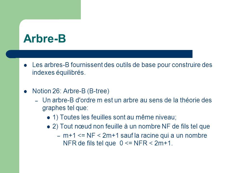 Arbre-B Les arbres-B fournissent des outils de base pour construire des indexes équilibrés.
