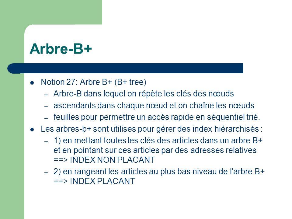 Arbre-B+ Notion 27: Arbre B+ (B+ tree) – Arbre-B dans lequel on répète les clés des nœuds – ascendants dans chaque nœud et on chaîne les nœuds – feuilles pour permettre un accès rapide en séquentiel trié.