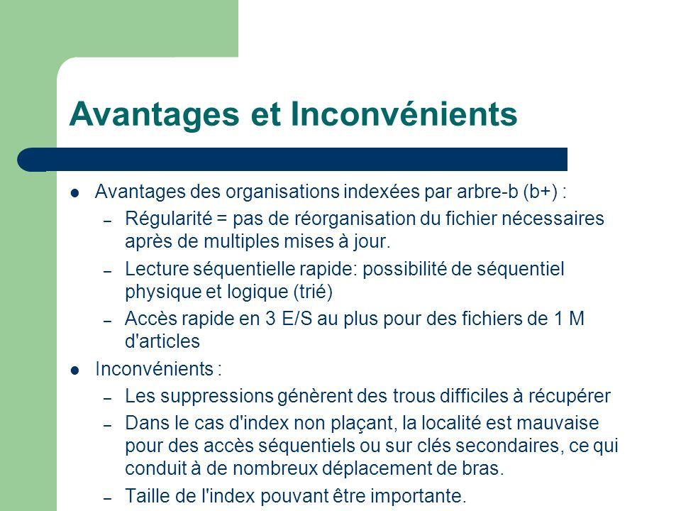Avantages et Inconvénients Avantages des organisations indexées par arbre-b (b+) : – Régularité = pas de réorganisation du fichier nécessaires après de multiples mises à jour.