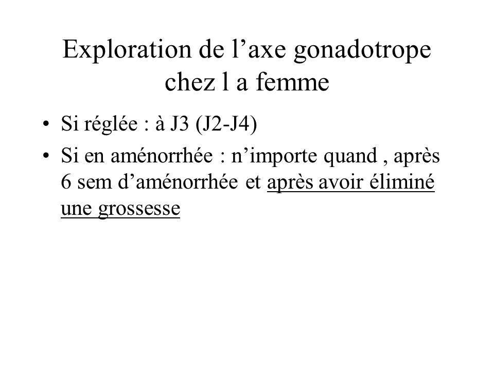 Exploration de laxe gonadotrope chez l a femme Si réglée : à J3 (J2-J4) Si en aménorrhée : nimporte quand, après 6 sem daménorrhée et après avoir éliminé une grossesse