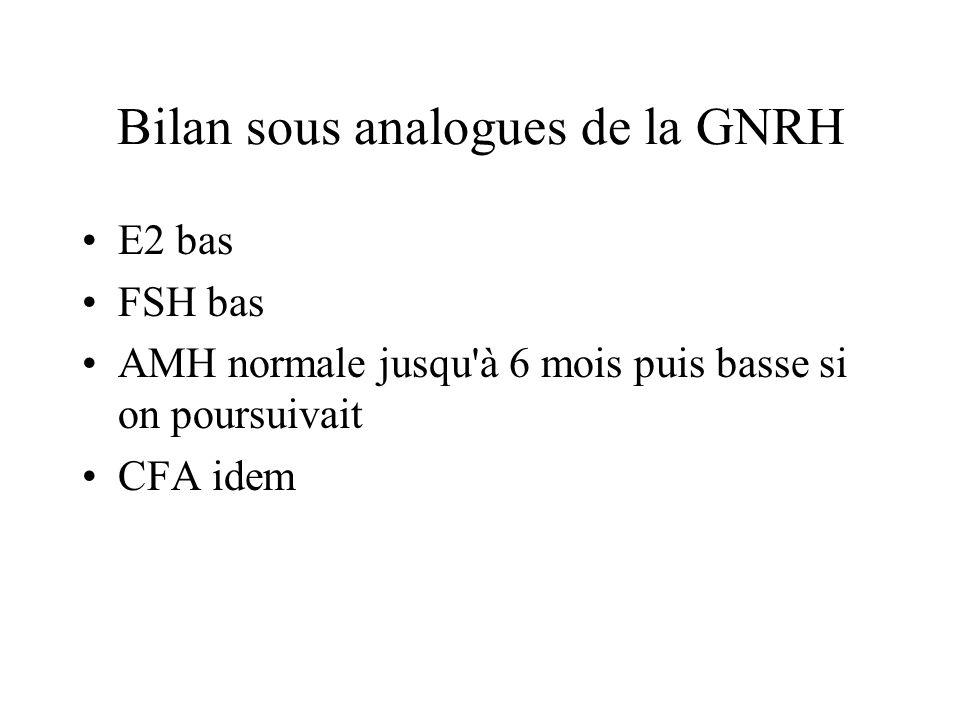 Bilan sous analogues de la GNRH E2 bas FSH bas AMH normale jusqu à 6 mois puis basse si on poursuivait CFA idem
