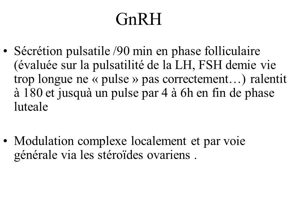 GnRH Sécrétion pulsatile /90 min en phase folliculaire (évaluée sur la pulsatilité de la LH, FSH demie vie trop longue ne « pulse » pas correctement…) ralentit à 180 et jusquà un pulse par 4 à 6h en fin de phase luteale Modulation complexe localement et par voie générale via les stéroïdes ovariens.