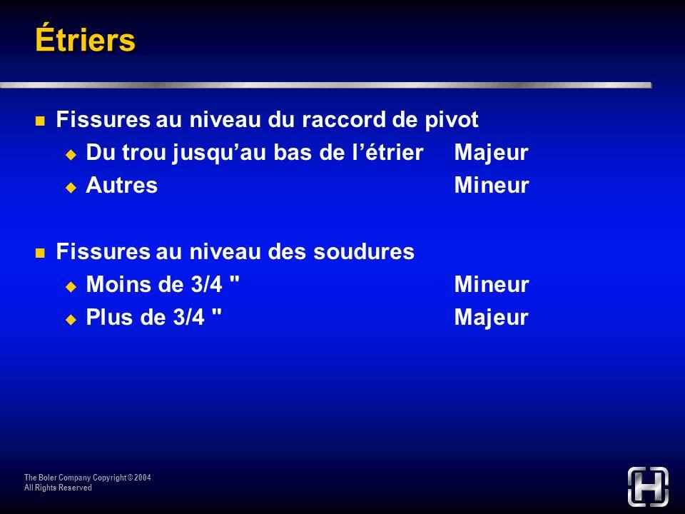 The Boler Company Copyright © 2004 All Rights Reserved Étriers Fissures au niveau du raccord de pivot Du trou jusquau bas de létrierMajeur AutresMineur Fissures au niveau des soudures Moins de 3/4 Mineur Plus de 3/4 Majeur